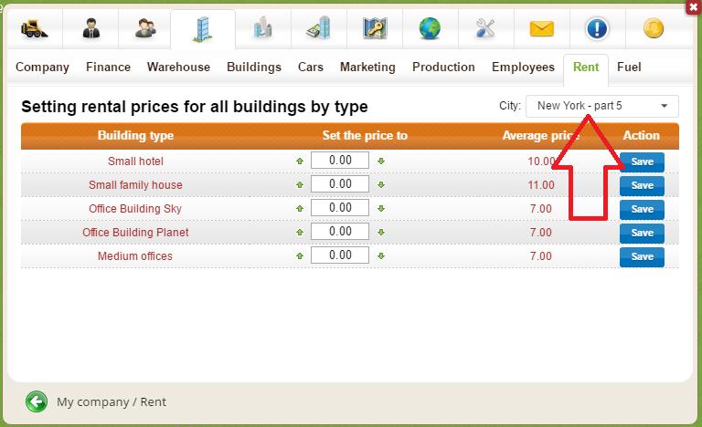 City rent prices