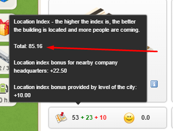 Total location index